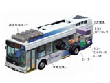 FCHV-BUS2(トヨタ自動車・日野自動車)の構造図のサムネイル